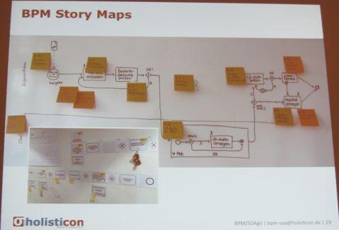 BPM Story Map