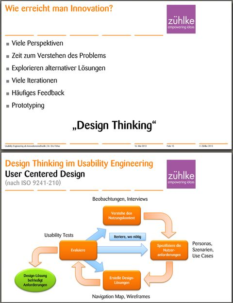 Seacon-Innovation und UX-Zyklus