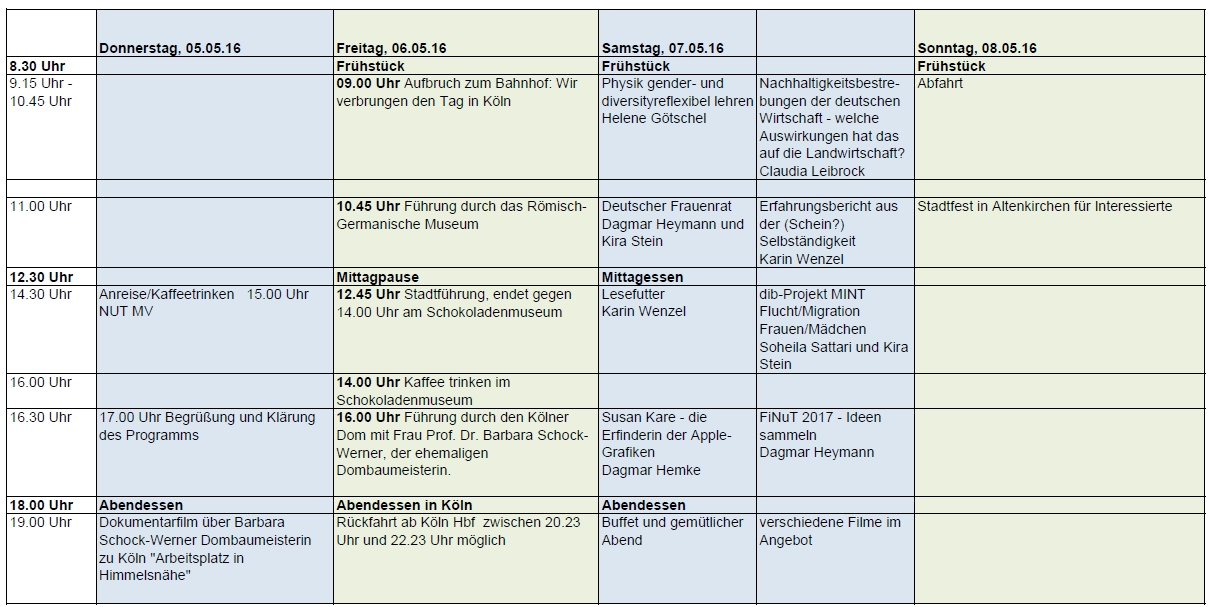 FiNuT-Programm 2016