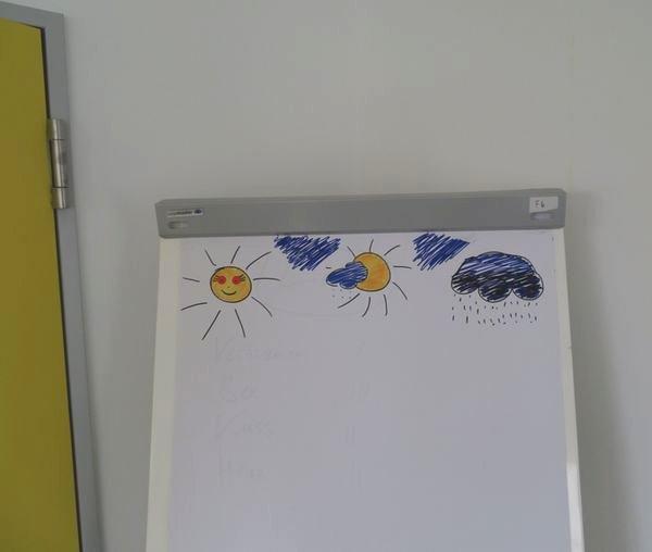 Flipchart mit Feedback-Wetter