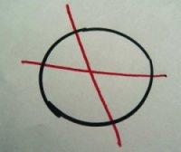 Kreis mit rotem X