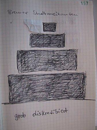 Vier verschieden breite Balken, aufeinander gestapelt, Bleistiftskizze