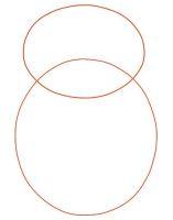 kleiner Kreis, der sich mit dem daruntergezeichneten etwas größren Kreis überlappt