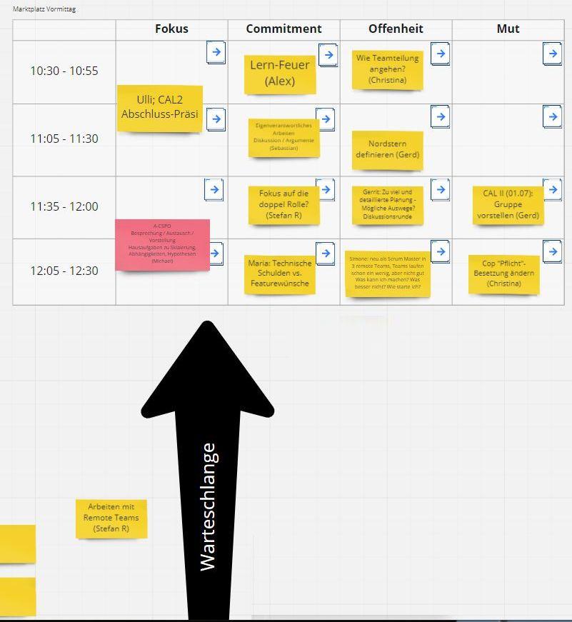 Board mit Agenda: Digitale Tabelle mit Klebezetteln